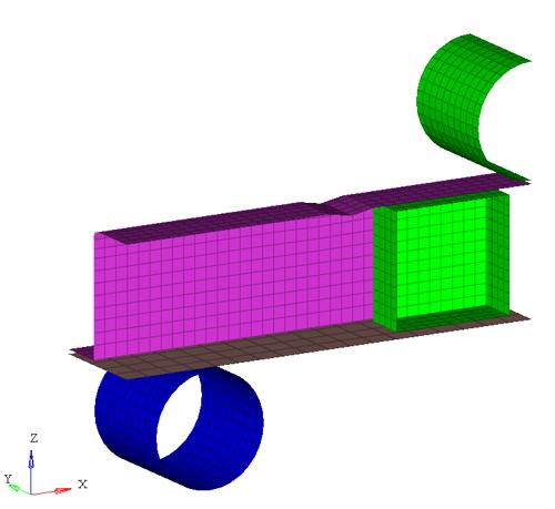 非線形解析と対称条件