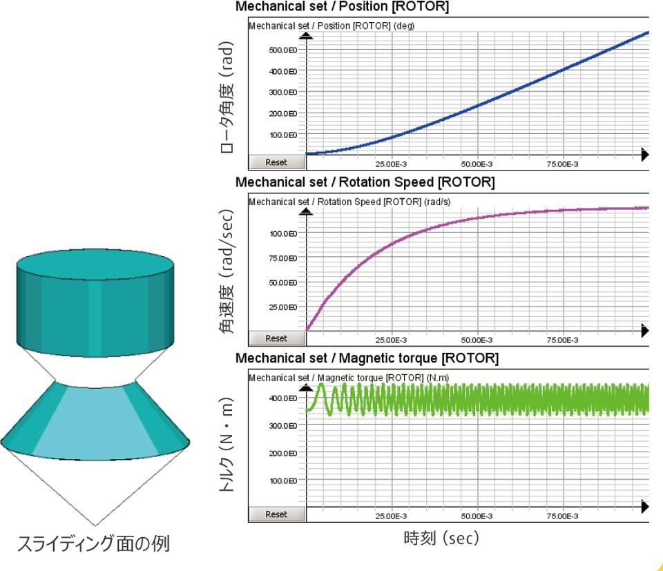 低周波電磁場ソフトFluxWebinar01