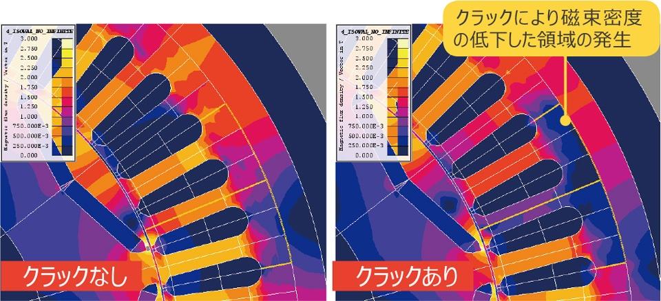 低周波電磁場解析ソフトFlux薄膜絶縁層やクラックのモータ性能への影響評価