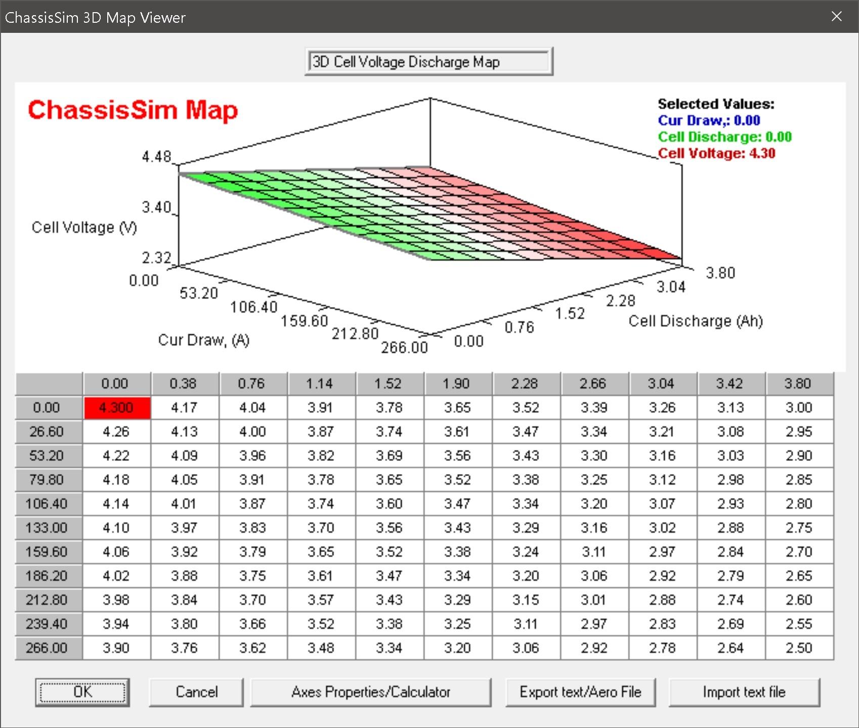 ChassisSim_Fig-2b - Electric_Setup_cells.jpg