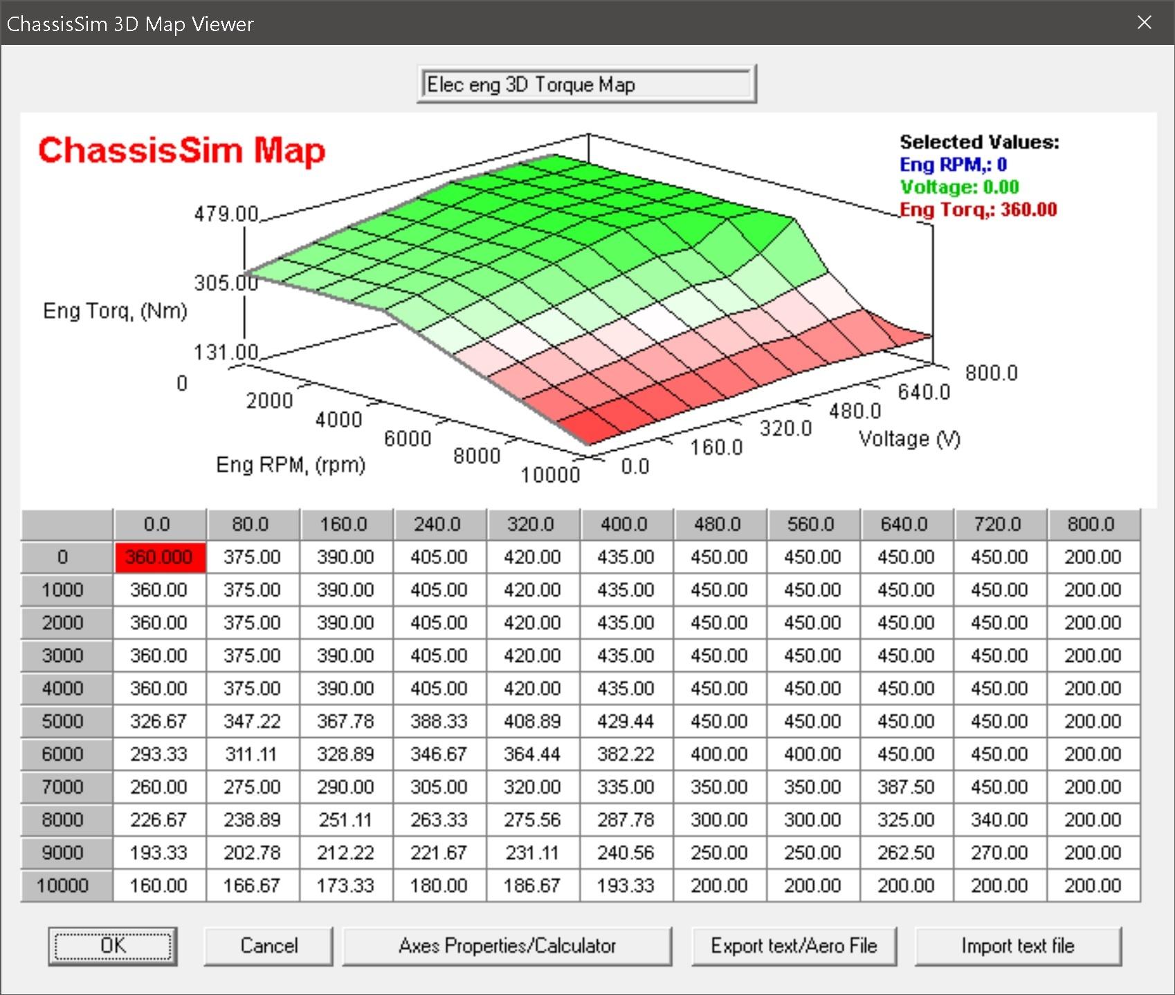 ChassisSim_Fig-2c - Electric_Setup_engine.jpg