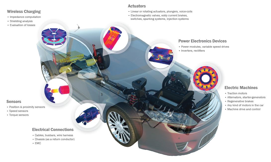 image e-mobility Auto v2.png