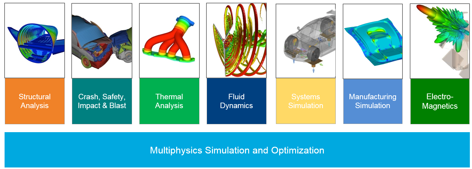 Multiphysics Optimization Webinar LP Banner.png