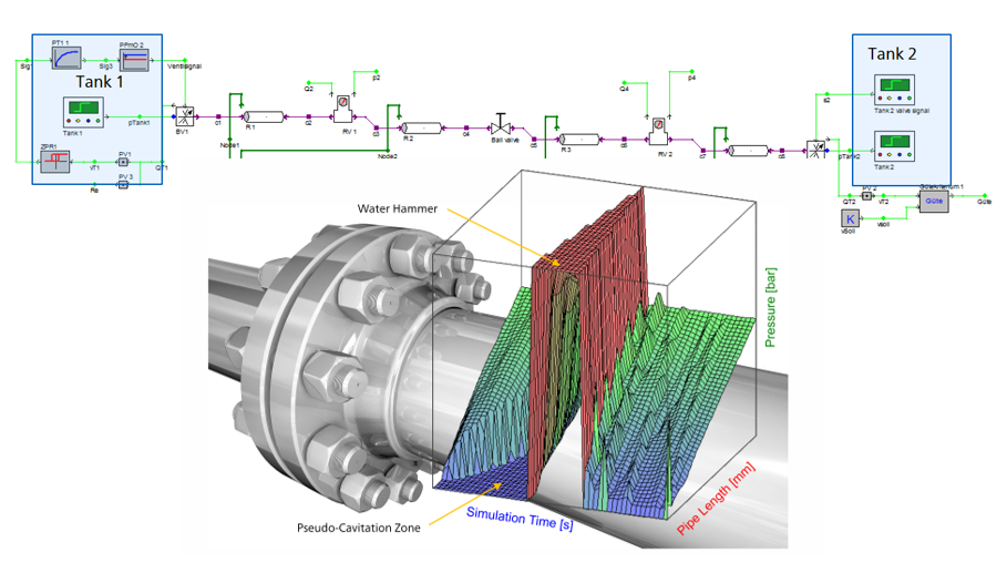 Simulation of piping systems.png