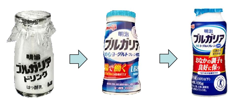 「のむヨーグルト」のパッケージデザインの変遷
