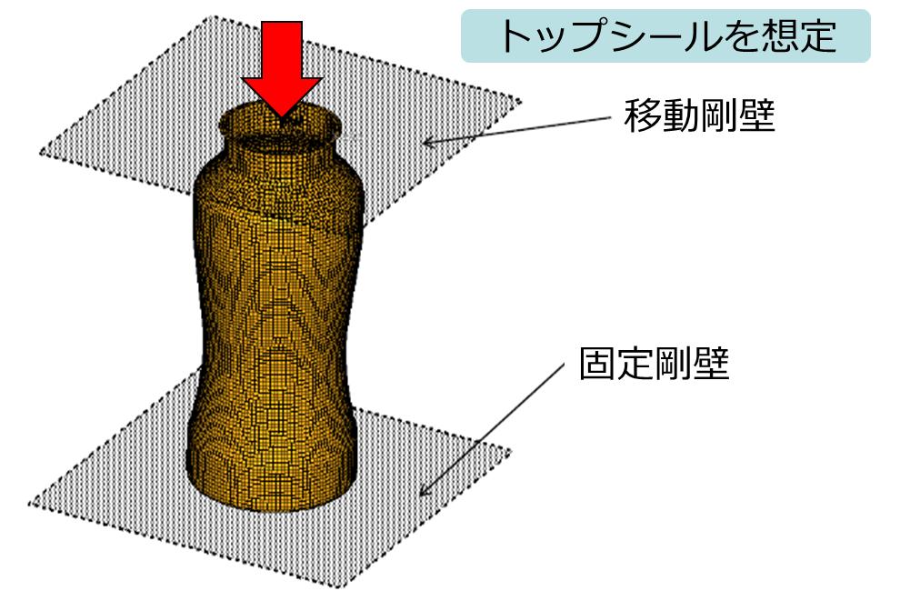 トル上部に力を加えたときの容器変形(変位)をシミュレーション